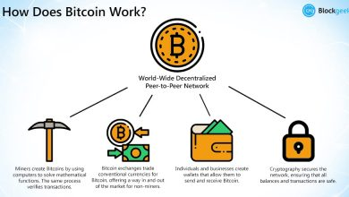 Photo of Uses of Bitcoin
