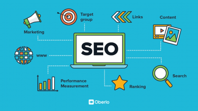 Photo of Observe these SEO trends that really worth it
