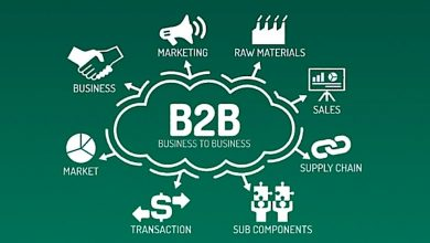 Photo of B2B Pricing Strategy Changes To Consider During COVID-19