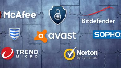 Photo of Best Antivirus Protection for windows