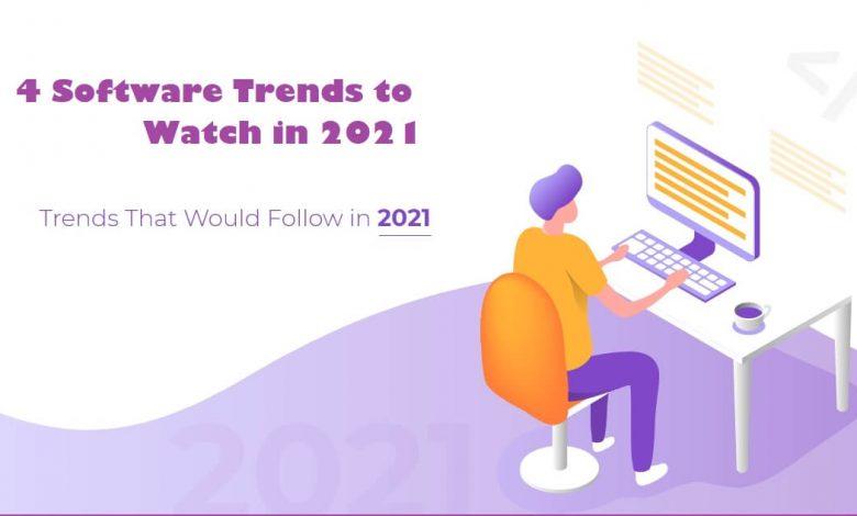 Software Trends 2021